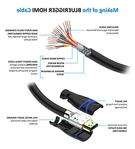 HDMI Cable Feet CL3 - 4K@30Hz, Ultra HD, 3D, and Audio