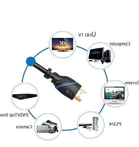 C&E 2 Speed HDMI Cable Ethernet,