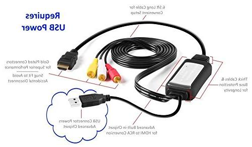 HDMI RCA Cable - HDMI Analog AV - with PS4/XBOX and More HDMI to AV Converter to Use