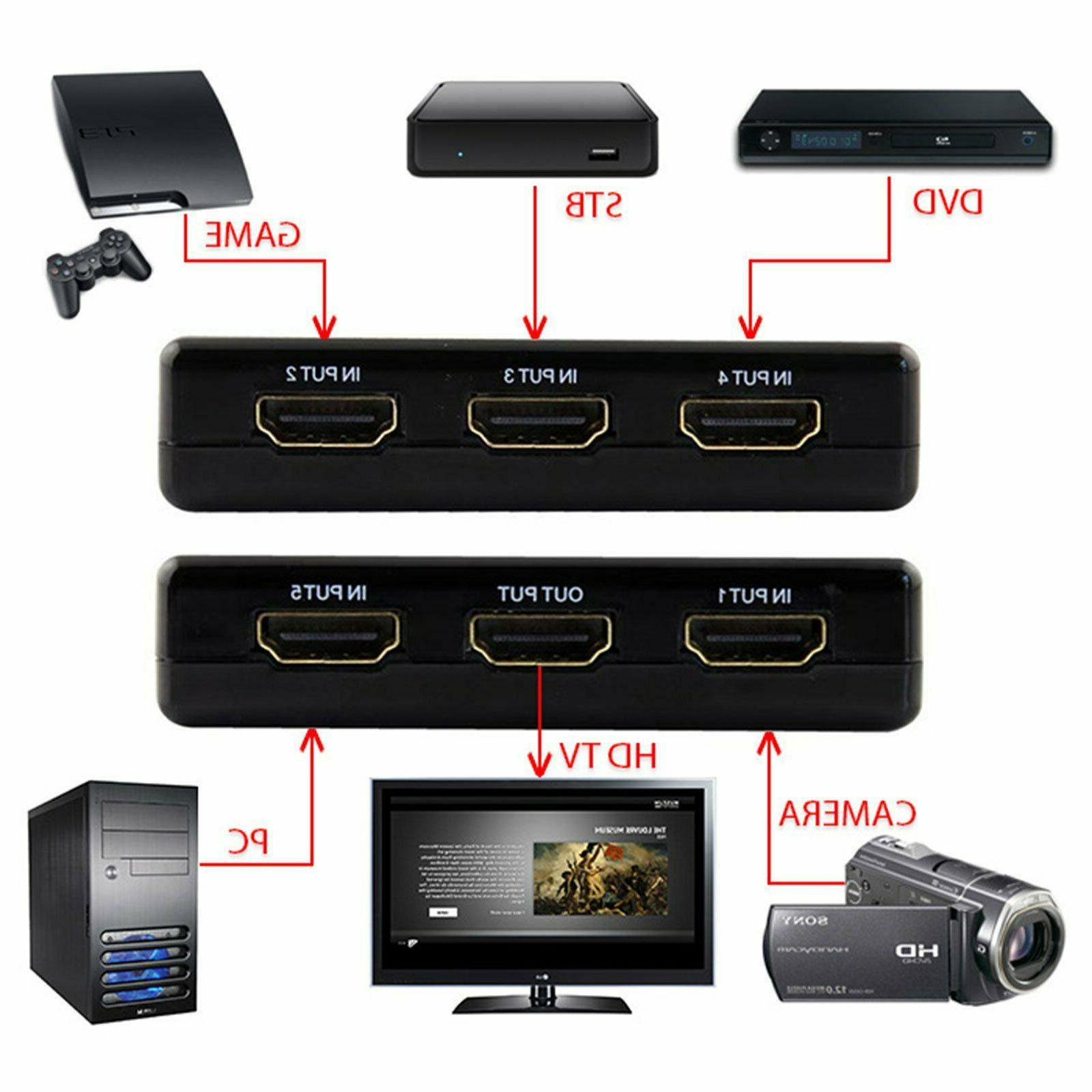 HDMI Switch Box Hub Cable with Remote 5 Port