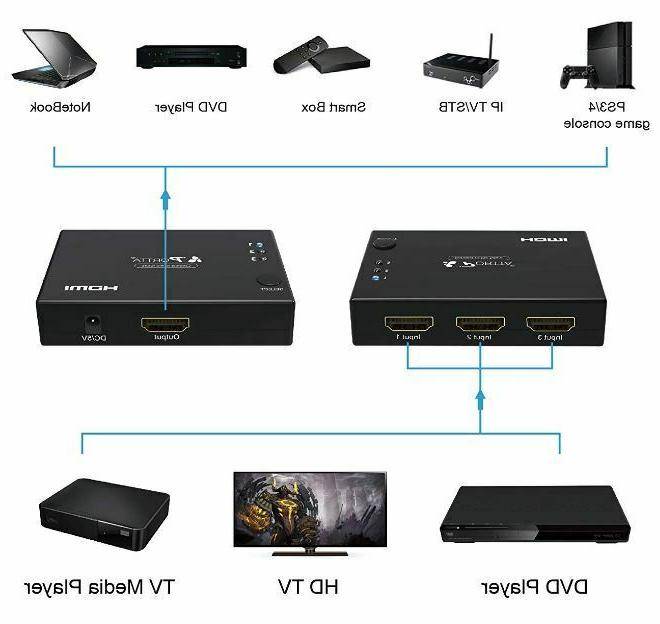 HDMI Switch Splitter Hub HD Selector with PS3 PS4