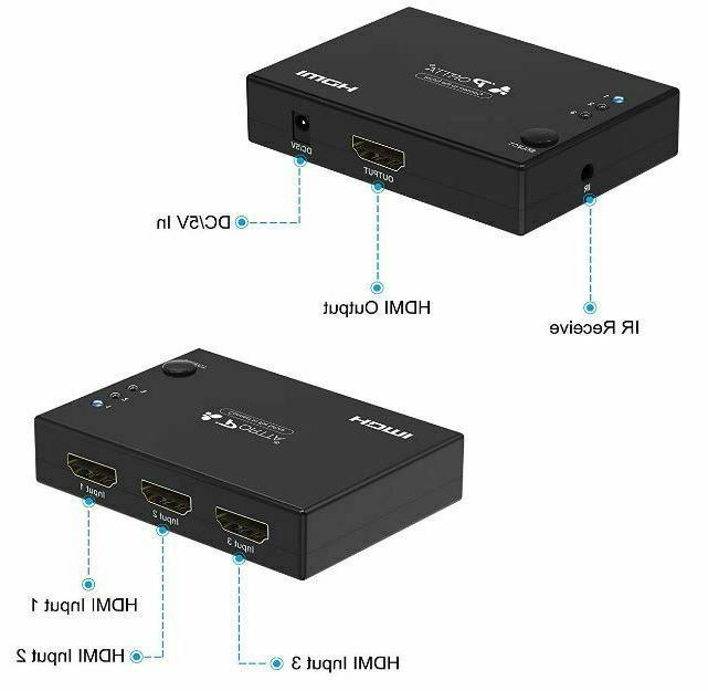 HDMI Switch Hub Full Selector PS3