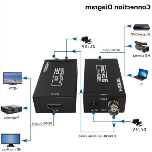 HDMI To SDI Converter Adapter Coaxial Cables 1080P HD Video