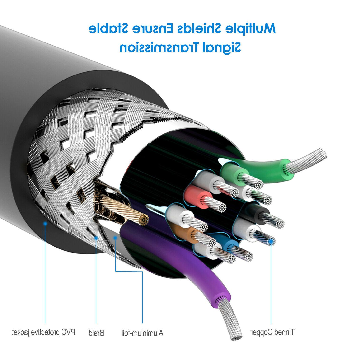 Cable 6