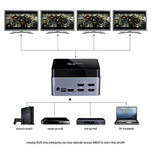 SIIG Premium HDMI Splitter with - HDCP 2.2 - UHD in