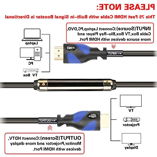 HDMI Cable 75 with HDMI 2.0V 2 Piece 3D,1080P,Ethernet,Audio Return & Ultra HD