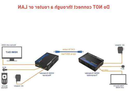 Cable Matters Wall HDMI